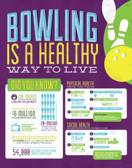 Bowling is Healthy